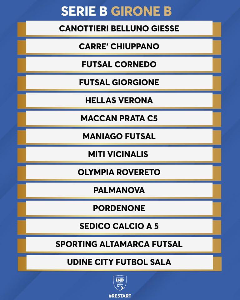 Serie B 2020 21 La Composizione Degli 8 Gironi Tiro Libero Web